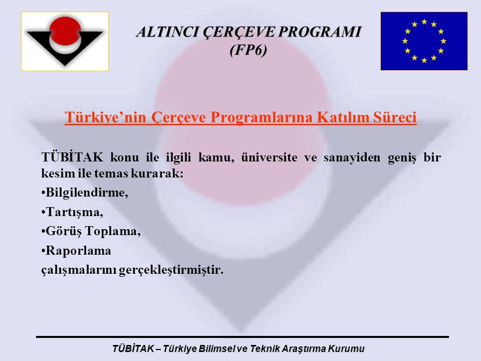 ALTINCI ÇERÇEVE PROGRAMI (FP6) TÜBİTAK – Türkiye Bilimsel ve Teknik Araştırma Kurumu Türkiye'nin Çerçeve Programlarına Katılım Süreci TÜBİTAK konu ile