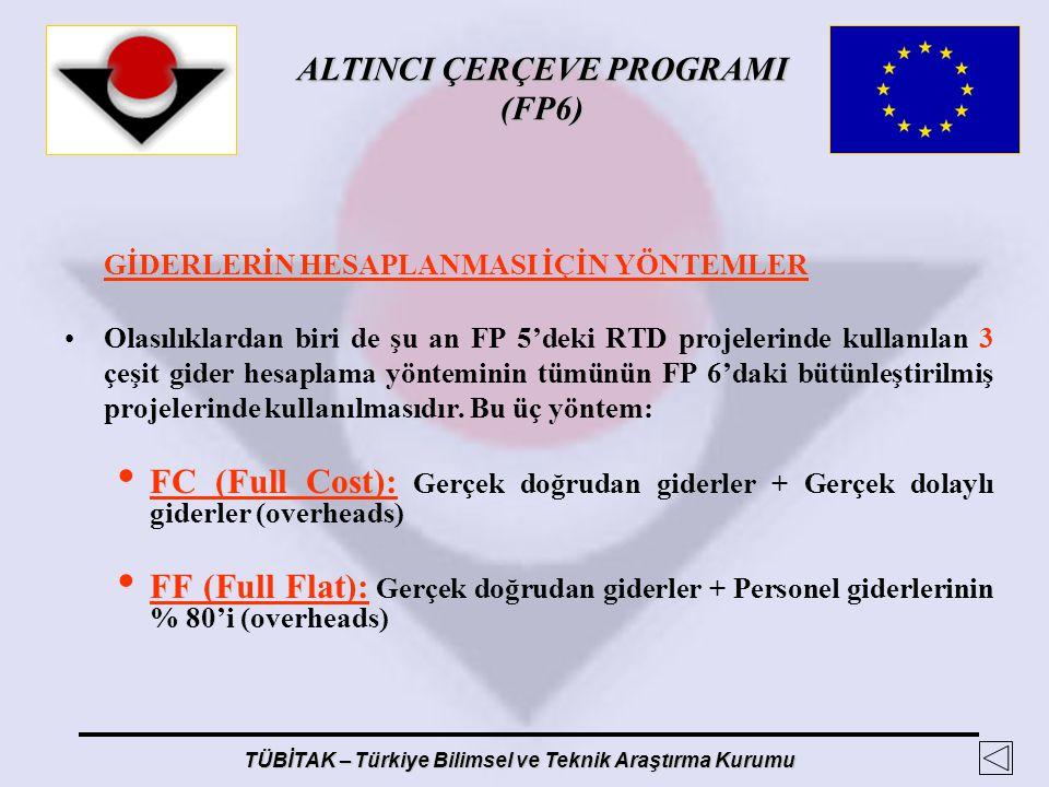 ALTINCI ÇERÇEVE PROGRAMI (FP6) TÜBİTAK – Türkiye Bilimsel ve Teknik Araştırma Kurumu GİDERLERİN HESAPLANMASI İÇİN YÖNTEMLER Olasılıklardan biri de şu