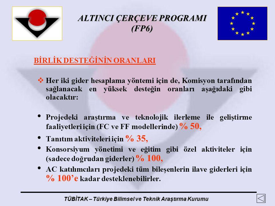 ALTINCI ÇERÇEVE PROGRAMI (FP6) TÜBİTAK – Türkiye Bilimsel ve Teknik Araştırma Kurumu BİRLİK DESTEĞİNİN ORANLARI  Her iki gider hesaplama yöntemi için