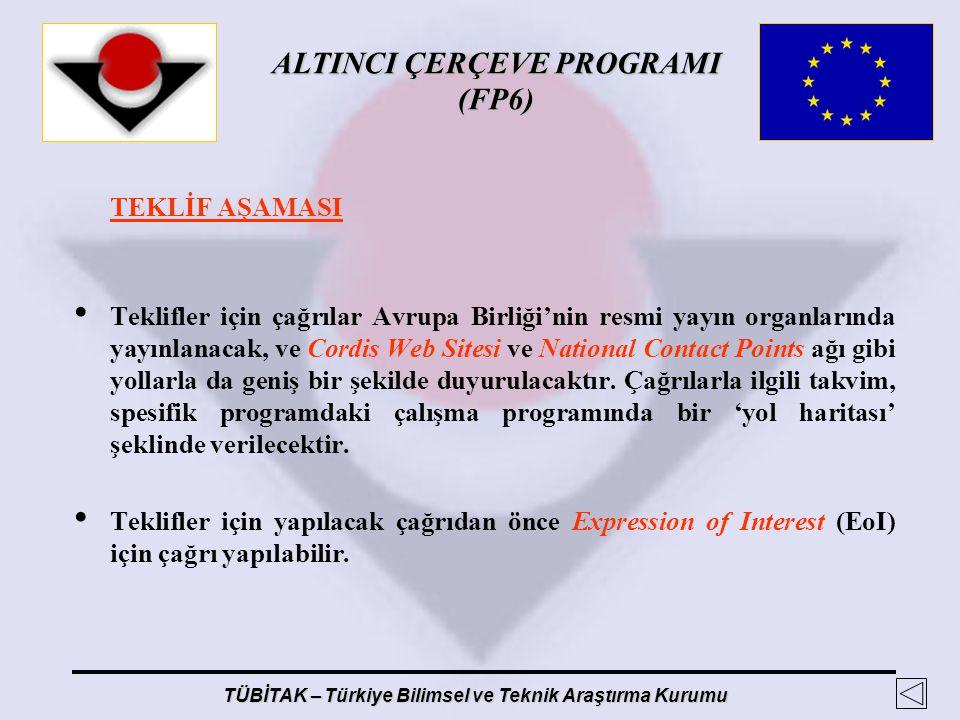 ALTINCI ÇERÇEVE PROGRAMI (FP6) TÜBİTAK – Türkiye Bilimsel ve Teknik Araştırma Kurumu TEKLİF AŞAMASI Teklifler için çağrılar Avrupa Birliği'nin resmi y