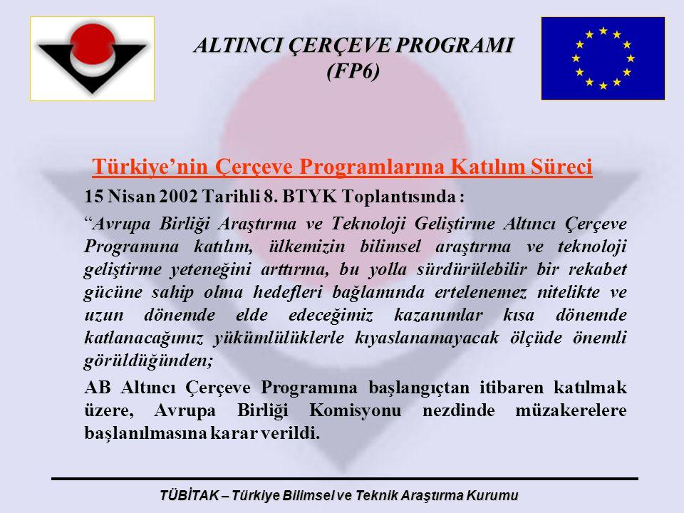 ALTINCI ÇERÇEVE PROGRAMI (FP6) TÜBİTAK – Türkiye Bilimsel ve Teknik Araştırma Kurumu Türkiye'nin Çerçeve Programlarına Katılım Süreci 15 Nisan 2002 Ta