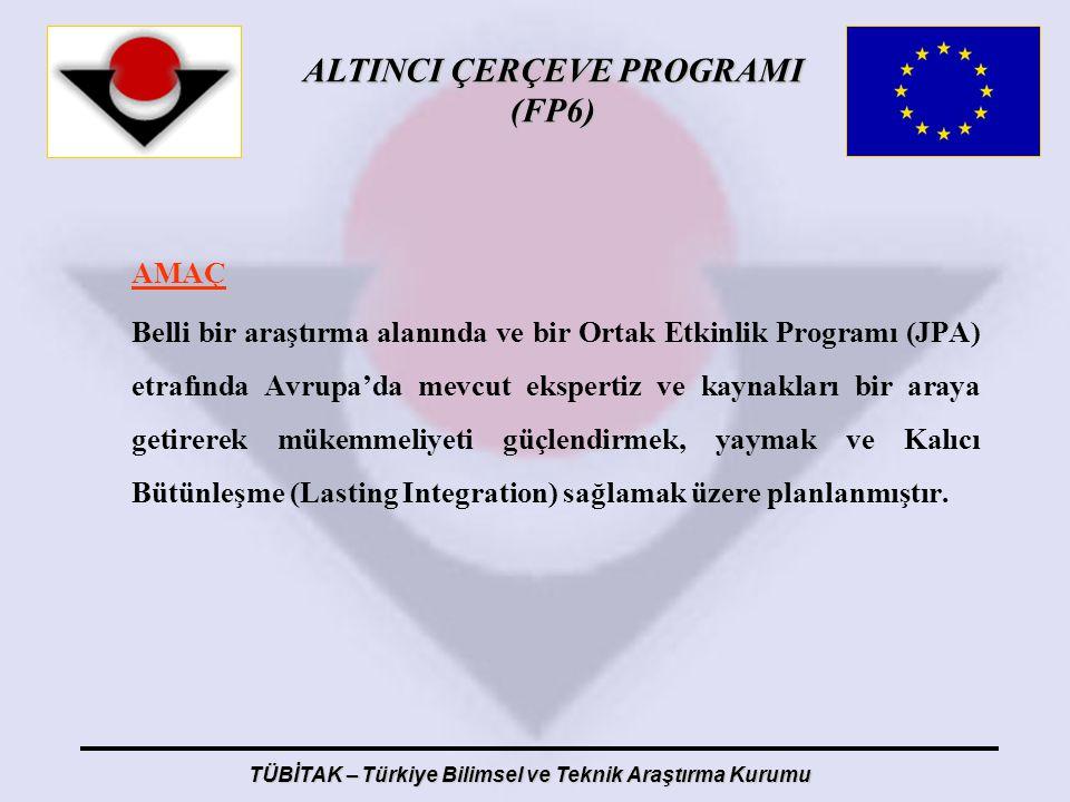 ALTINCI ÇERÇEVE PROGRAMI (FP6) TÜBİTAK – Türkiye Bilimsel ve Teknik Araştırma Kurumu AMAÇ Belli bir araştırma alanında ve bir Ortak Etkinlik Programı