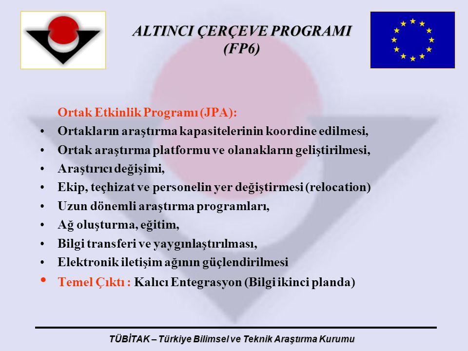 ALTINCI ÇERÇEVE PROGRAMI (FP6) TÜBİTAK – Türkiye Bilimsel ve Teknik Araştırma Kurumu Ortak Etkinlik Programı (JPA): Ortakların araştırma kapasitelerin
