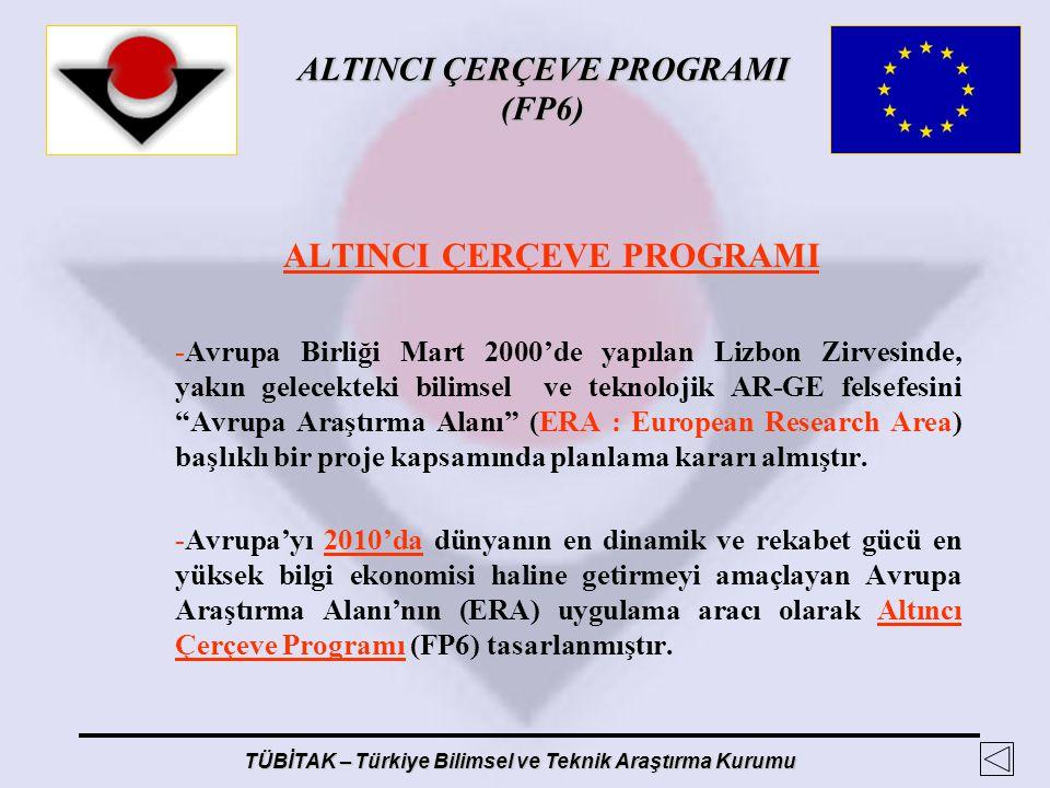 ALTINCI ÇERÇEVE PROGRAMI (FP6) TÜBİTAK – Türkiye Bilimsel ve Teknik Araştırma Kurumu ALTINCI ÇERÇEVE PROGRAMI -Avrupa Birliği Mart 2000'de yapılan Liz