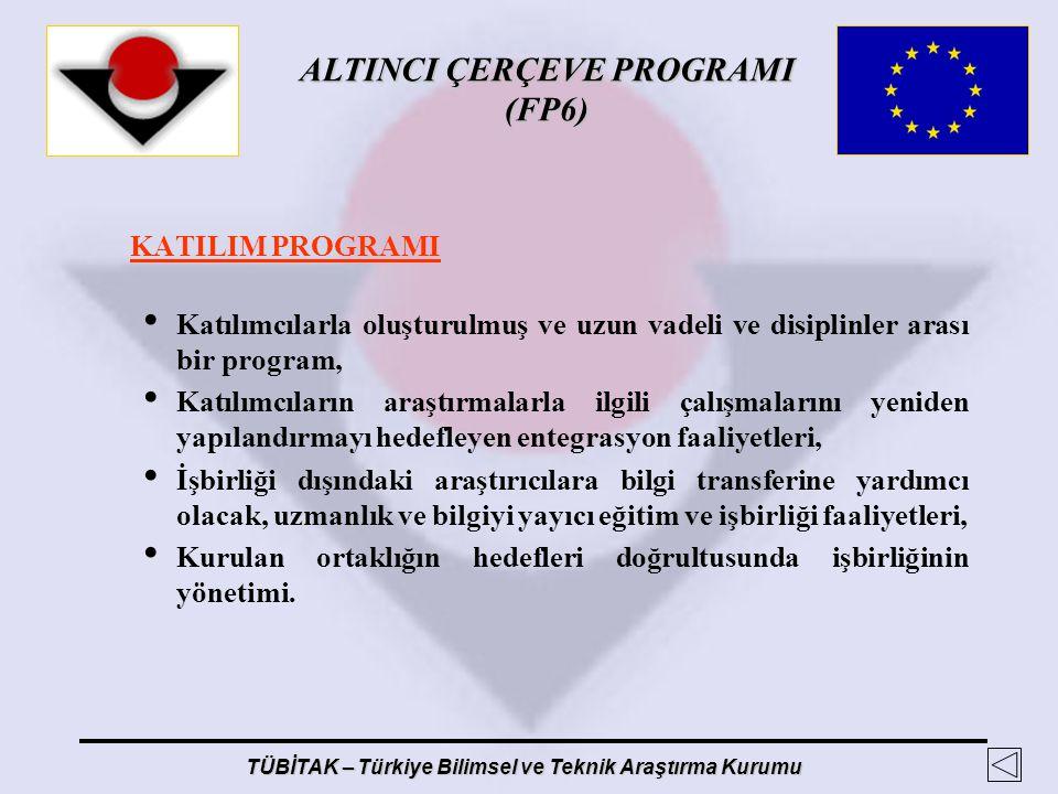 ALTINCI ÇERÇEVE PROGRAMI (FP6) TÜBİTAK – Türkiye Bilimsel ve Teknik Araştırma Kurumu KATILIM PROGRAMI Katılımcılarla oluşturulmuş ve uzun vadeli ve di