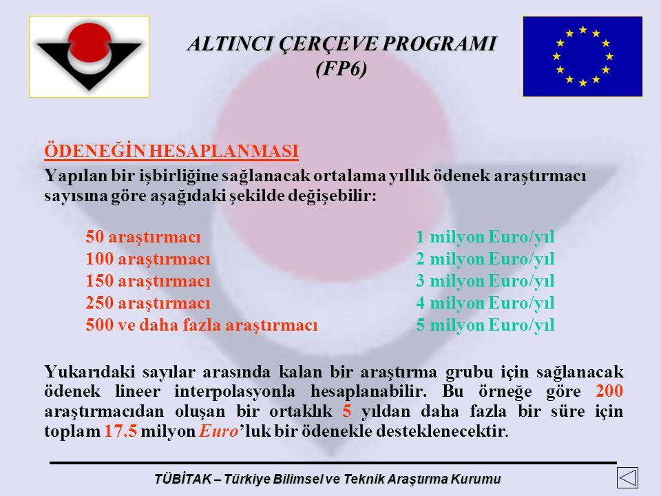 ALTINCI ÇERÇEVE PROGRAMI (FP6) TÜBİTAK – Türkiye Bilimsel ve Teknik Araştırma Kurumu ÖDENEĞİN HESAPLANMASI Yapılan bir işbirliğine sağlanacak ortalama