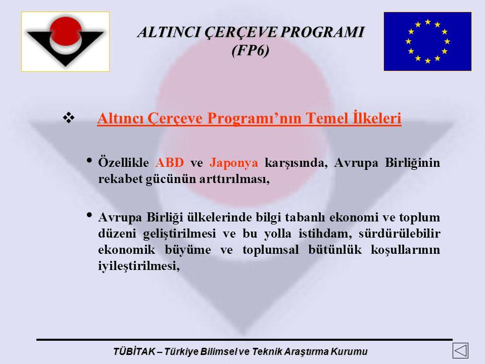 ALTINCI ÇERÇEVE PROGRAMI (FP6) TÜBİTAK – Türkiye Bilimsel ve Teknik Araştırma Kurumu  Altıncı Çerçeve Programı'nın Temel İlkeleri Özellikle ABD ve Ja