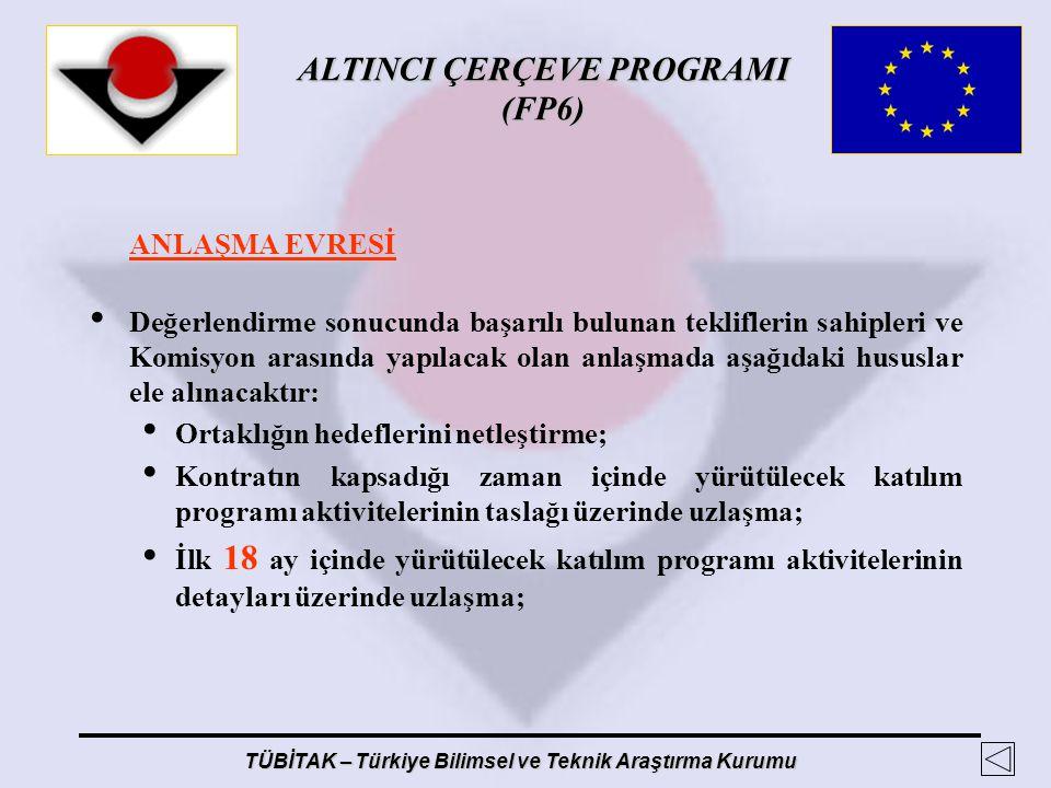 ALTINCI ÇERÇEVE PROGRAMI (FP6) TÜBİTAK – Türkiye Bilimsel ve Teknik Araştırma Kurumu ANLAŞMA EVRESİ Değerlendirme sonucunda başarılı bulunan teklifler