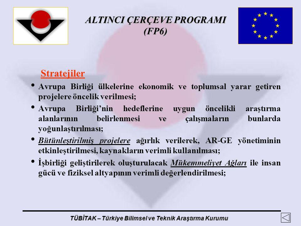 ALTINCI ÇERÇEVE PROGRAMI (FP6) TÜBİTAK – Türkiye Bilimsel ve Teknik Araştırma Kurumu Stratejiler Avrupa Birliği ülkelerine ekonomik ve toplumsal yarar