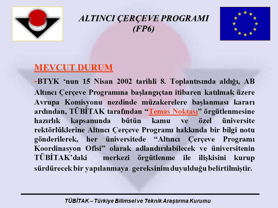 ALTINCI ÇERÇEVE PROGRAMI (FP6) TÜBİTAK – Türkiye Bilimsel ve Teknik Araştırma Kurumu MEVCUT DURUM - BTYK 'nun 15 Nisan 2002 tarihli 8. Toplantısında a