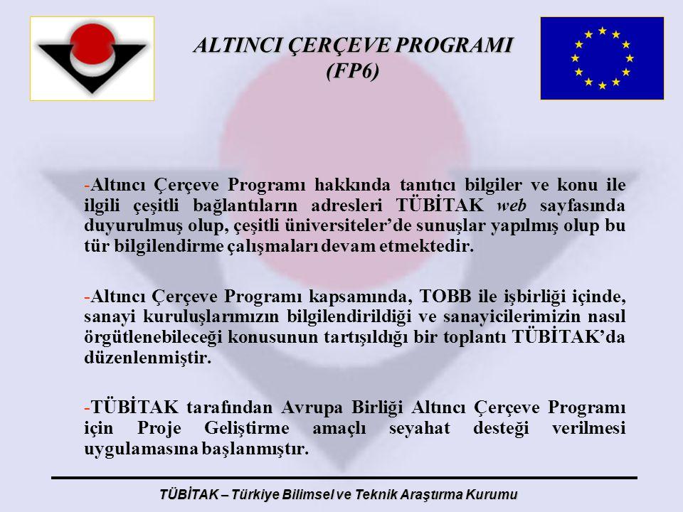 ALTINCI ÇERÇEVE PROGRAMI (FP6) TÜBİTAK – Türkiye Bilimsel ve Teknik Araştırma Kurumu -Altıncı Çerçeve Programı hakkında tanıtıcı bilgiler ve konu ile