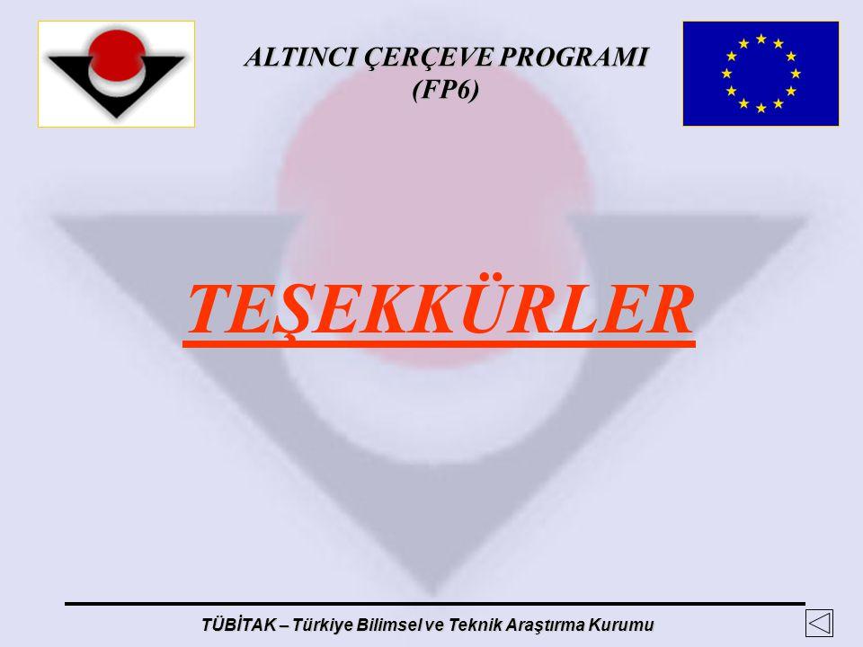 ALTINCI ÇERÇEVE PROGRAMI (FP6) TÜBİTAK – Türkiye Bilimsel ve Teknik Araştırma Kurumu TEŞEKKÜRLER