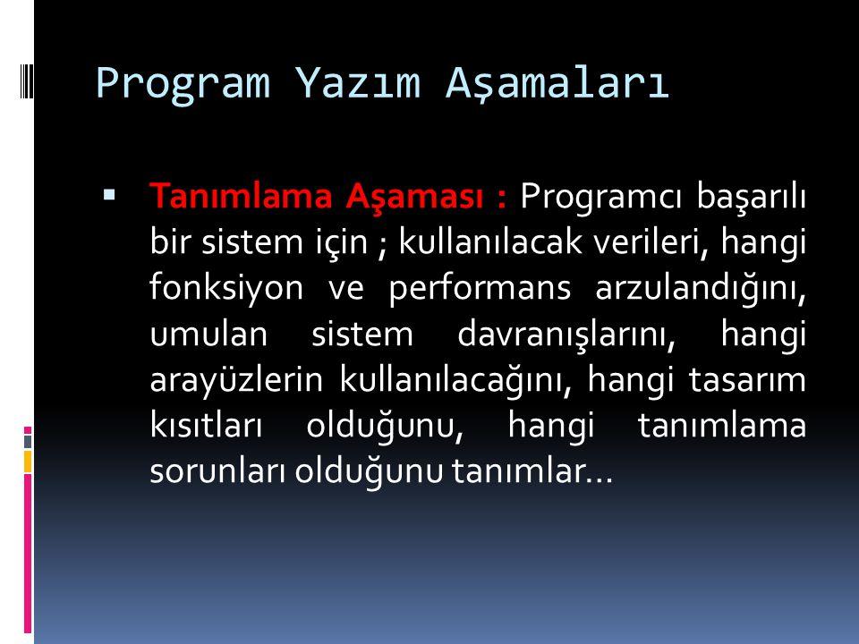 Program Yazım Aşamaları  Tanımlama Aşaması : Programcı başarılı bir sistem için ; kullanılacak verileri, hangi fonksiyon ve performans arzulandığını,