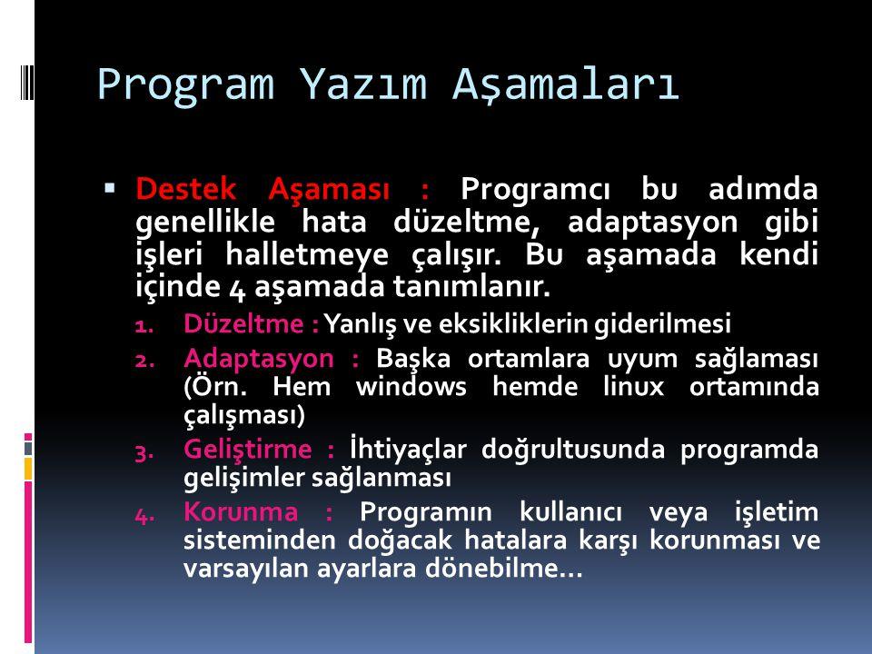 Program Yazım Aşamaları  Destek Aşaması : Programcı bu adımda genellikle hata düzeltme, adaptasyon gibi işleri halletmeye çalışır.