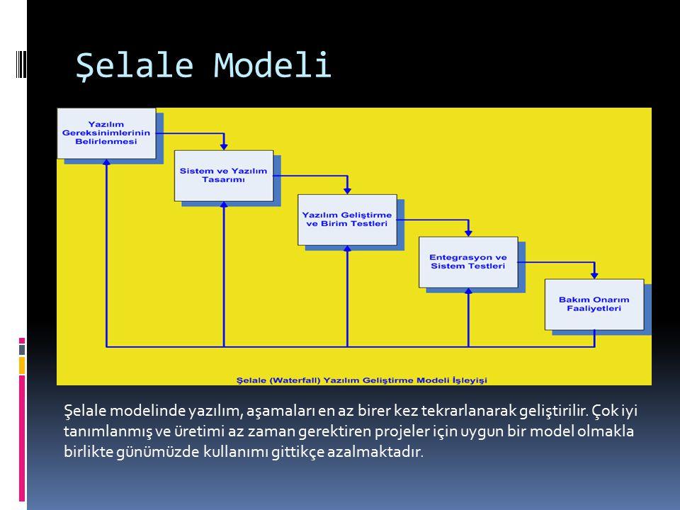 Şelale Modeli Şelale modelinde yazılım, aşamaları en az birer kez tekrarlanarak geliştirilir. Çok iyi tanımlanmış ve üretimi az zaman gerektiren proje