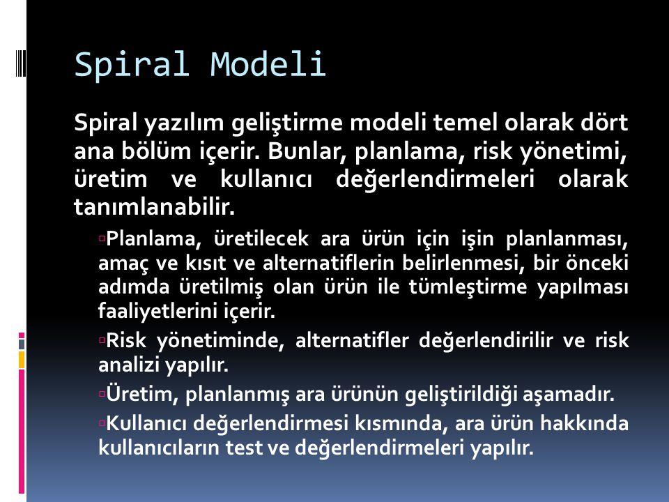 Spiral Modeli Spiral yazılım geliştirme modeli temel olarak dört ana bölüm içerir. Bunlar, planlama, risk yönetimi, üretim ve kullanıcı değerlendirmel