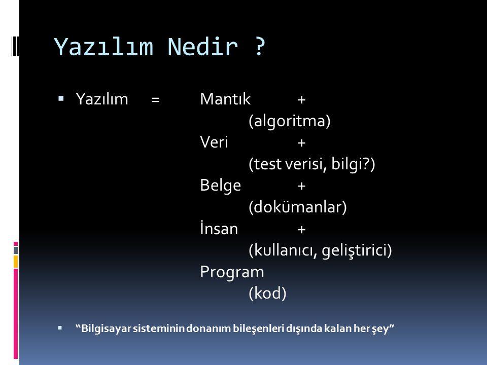 """Yazılım Nedir ?  Yazılım =Mantık+ (algoritma) Veri+ (test verisi, bilgi?) Belge+ (dokümanlar) İnsan+ (kullanıcı, geliştirici) Program (kod)  """"Bilgis"""