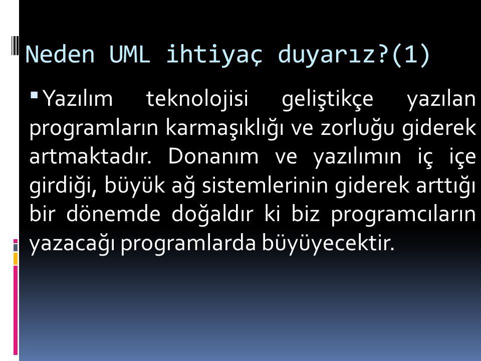 Neden UML ihtiyaç duyarız?(1)  Yazılım teknolojisi geliştikçe yazılan programların karmaşıklığı ve zorluğu giderek artmaktadır. Donanım ve yazılımın