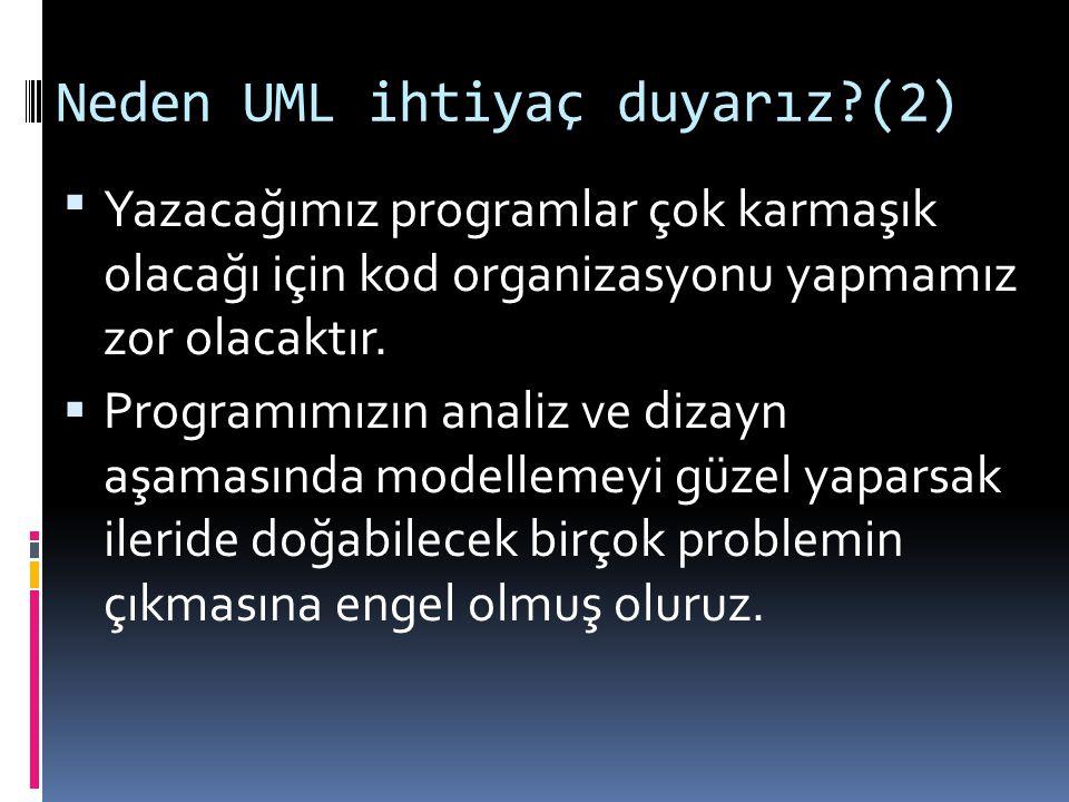 Neden UML ihtiyaç duyarız?(2)  Yazacağımız programlar çok karmaşık olacağı için kod organizasyonu yapmamız zor olacaktır.  Programımızın analiz ve d