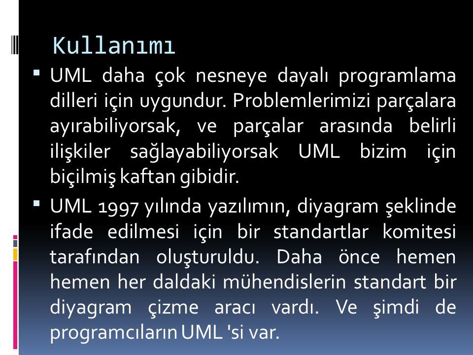 Kullanımı  UML daha çok nesneye dayalı programlama dilleri için uygundur. Problemlerimizi parçalara ayırabiliyorsak, ve parçalar arasında belirli ili