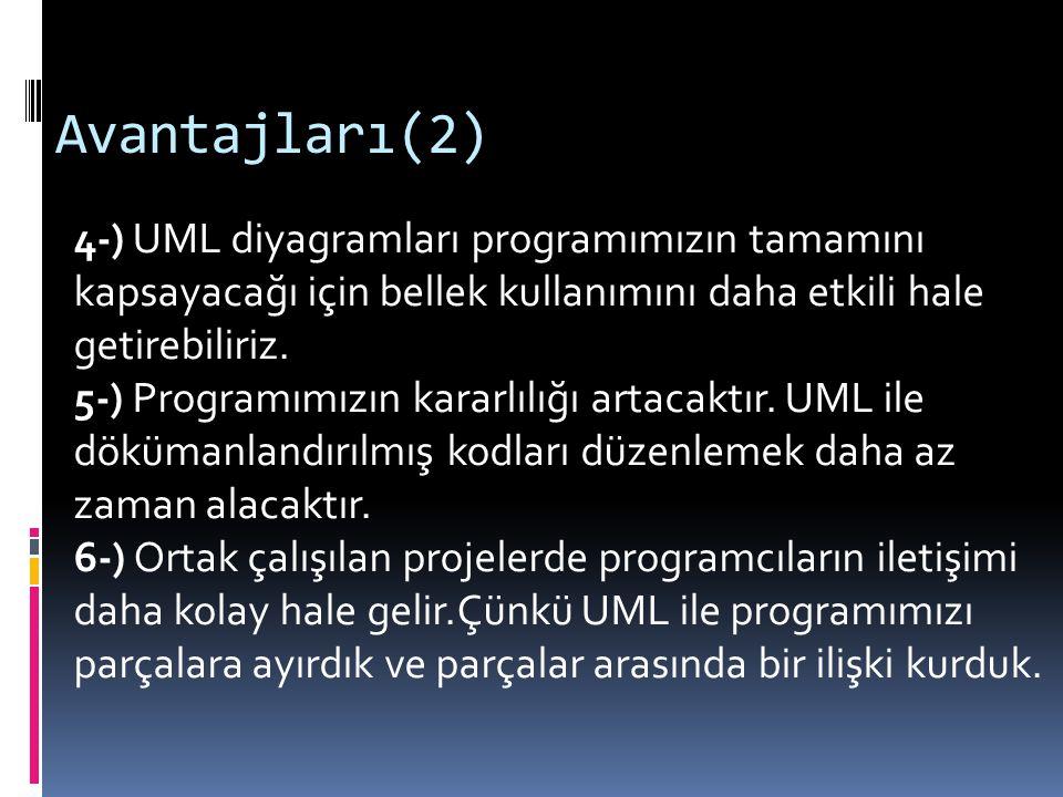 Avantajları(2) 4-) UML diyagramları programımızın tamamını kapsayacağı için bellek kullanımını daha etkili hale getirebiliriz. 5-) Programımızın karar