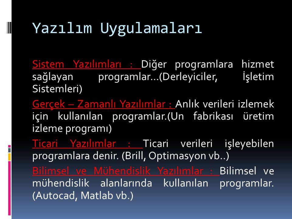 Yazılım Uygulamaları Sistem Yazılımları : Diğer programlara hizmet sağlayan programlar…(Derleyiciler, İşletim Sistemleri) Gerçek – Zamanlı Yazılımlar