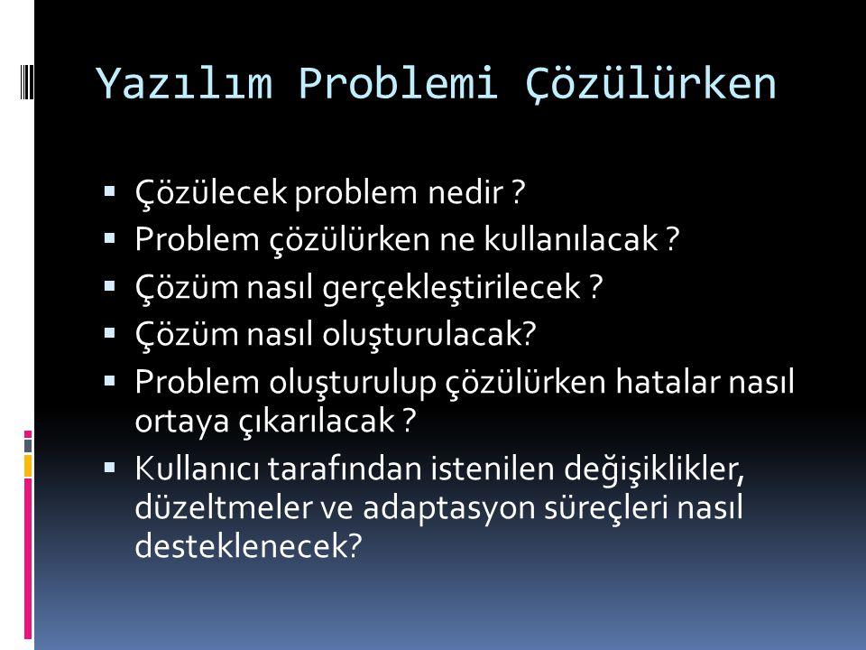 Yazılım Problemi Çözülürken  Çözülecek problem nedir ?  Problem çözülürken ne kullanılacak ?  Çözüm nasıl gerçekleştirilecek ?  Çözüm nasıl oluştu
