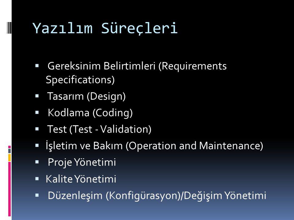 Yazılım Süreçleri  Gereksinim Belirtimleri (Requirements Specifications)  Tasarım (Design)  Kodlama (Coding)  Test (Test - Validation)  İşletim ve Bakım (Operation and Maintenance)  Proje Yönetimi  Kalite Yönetimi  Düzenleşim (Konfigürasyon)/Değişim Yönetimi