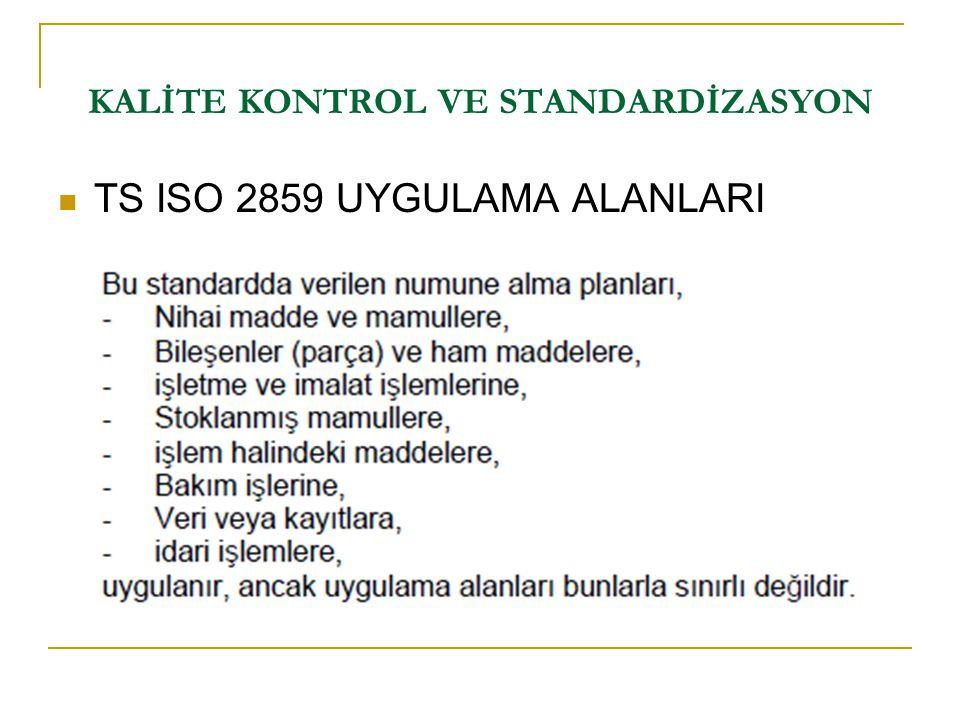 TS ISO 2859 UYGULAMA ALANLARI