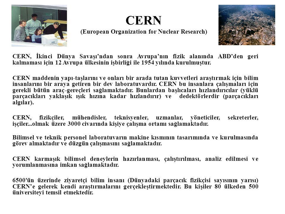 CERN (European Organization for Nuclear Research) CERN, İkinci Dünya Savaşı'ndan sonra Avrupa'nın fizik alanında ABD'den geri kalmaması için 12 Avrupa