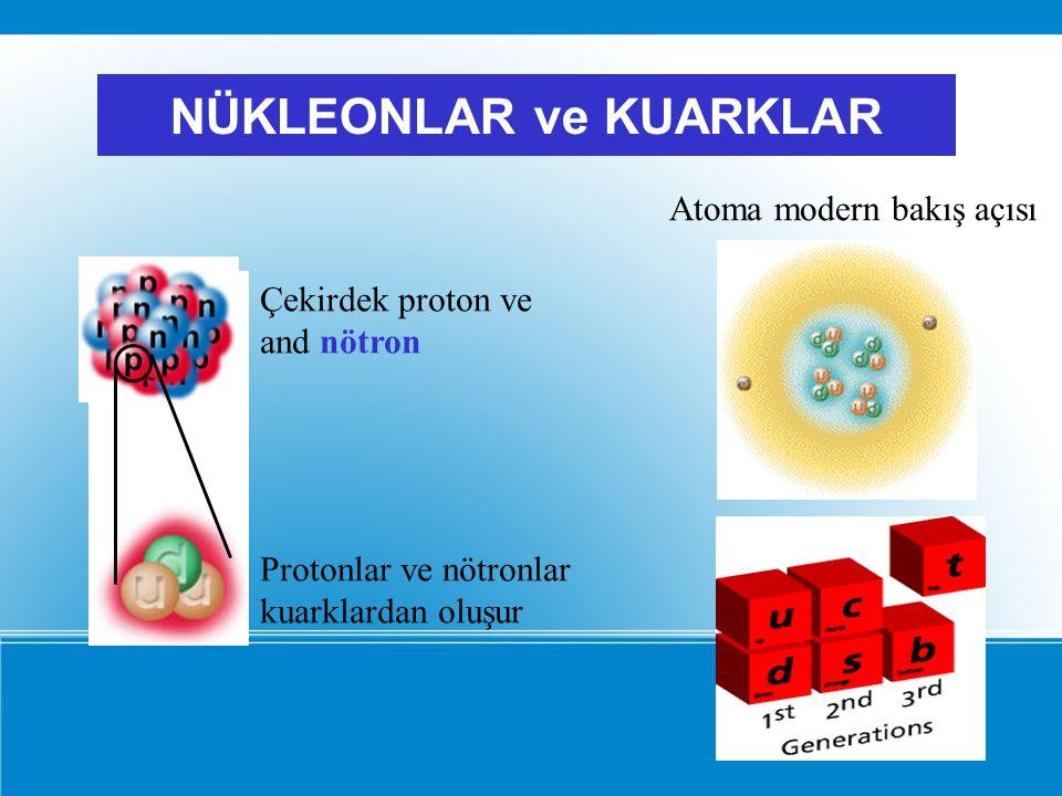 NÜKLEONLAR ve KUARKLAR Çekirdek proton ve and nötron Protonlar ve nötronlar kuarklardan oluşur Atoma modern bakış açısı