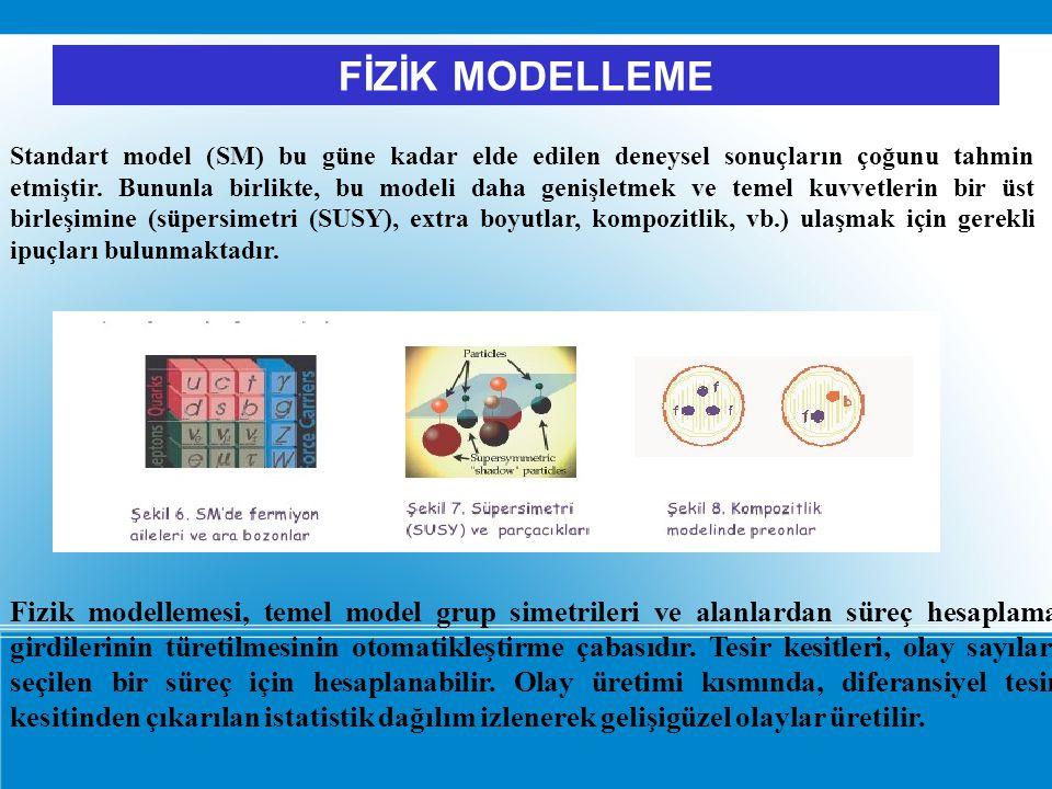 Standart model (SM) bu güne kadar elde edilen deneysel sonuçların çoğunu tahmin etmiştir. Bununla birlikte, bu modeli daha genişletmek ve temel kuvvet