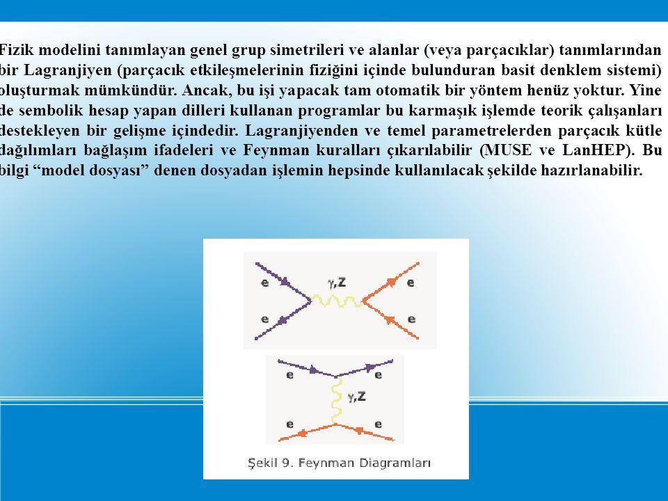 Fizik modelini tanımlayan genel grup simetrileri ve alanlar (veya parçacıklar) tanımlarından bir Lagranjiyen (parçacık etkileşmelerinin fiziğini içind