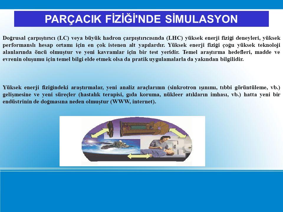 PARÇACIK FİZİĞİ'NDE SİMULASYON Doğrusal çarpıştırıcı (LC) veya büyük hadron çarpıştırıcısında (LHC) yüksek enerji fiziği deneyleri, yüksek performansl
