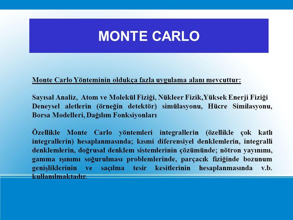 Monte Carlo Yönteminin oldukça fazla uygulama alanı mevcuttur: Sayısal Analiz, Atom ve Molekül Fiziği, Nükleer Fizik,Yüksek Enerji Fiziği Deneysel ale