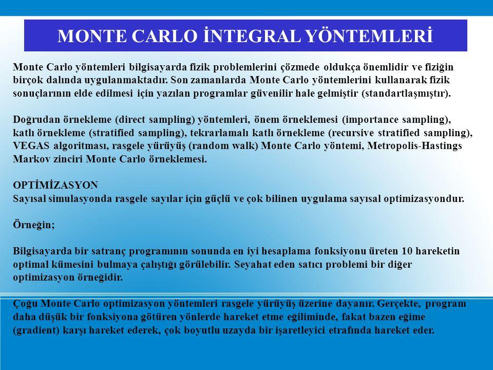 Monte Carlo yöntemleri bilgisayarda fizik problemlerini çözmede oldukça önemlidir ve fiziğin birçok dalında uygulanmaktadır. Son zamanlarda Monte Carl