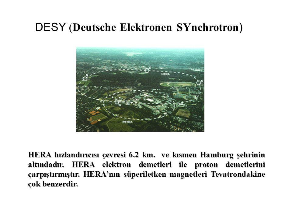 DESY (Deutsche Elektronen SYnchrotron ) HERA hızlandırıcısı çevresi 6.2 km. ve kısmen Hamburg şehrinin altındadır. HERA elektron demetleri ile proton