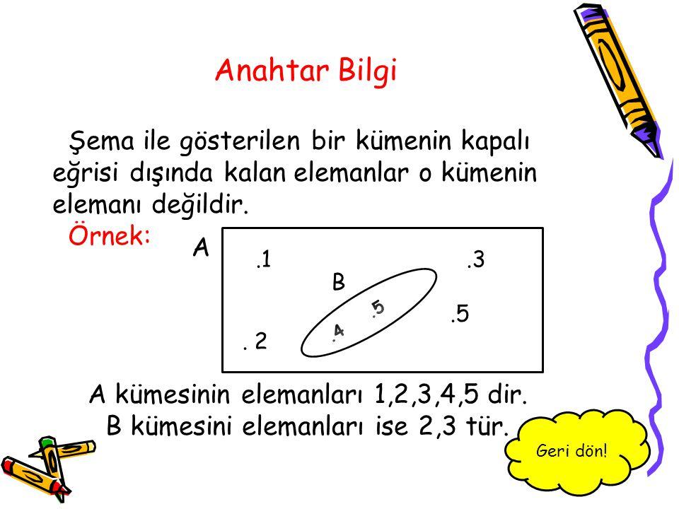 Anahtar Bilgi Şema ile gösterilen bir kümenin kapalı eğrisi dışında kalan elemanlar o kümenin elemanı değildir. Örnek: A kümesinin elemanları 1,2,3,4,