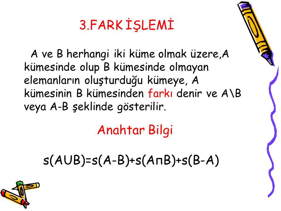 3.FARK İŞLEMİ A ve B herhangi iki küme olmak üzere,A kümesinde olup B kümesinde olmayan elemanların oluşturduğu kümeye, A kümesinin B kümesinden farkı