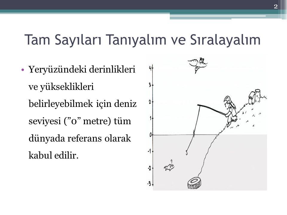 Tam Sayıları Tanıyalım ve Sıralayalım Deniz seviyesinin üstünde kalan yükseklikler sayının önüne + ve deniz seviyesinin altındaki derinlikler ise sayının önüne - işareti konularak ifade edilir.