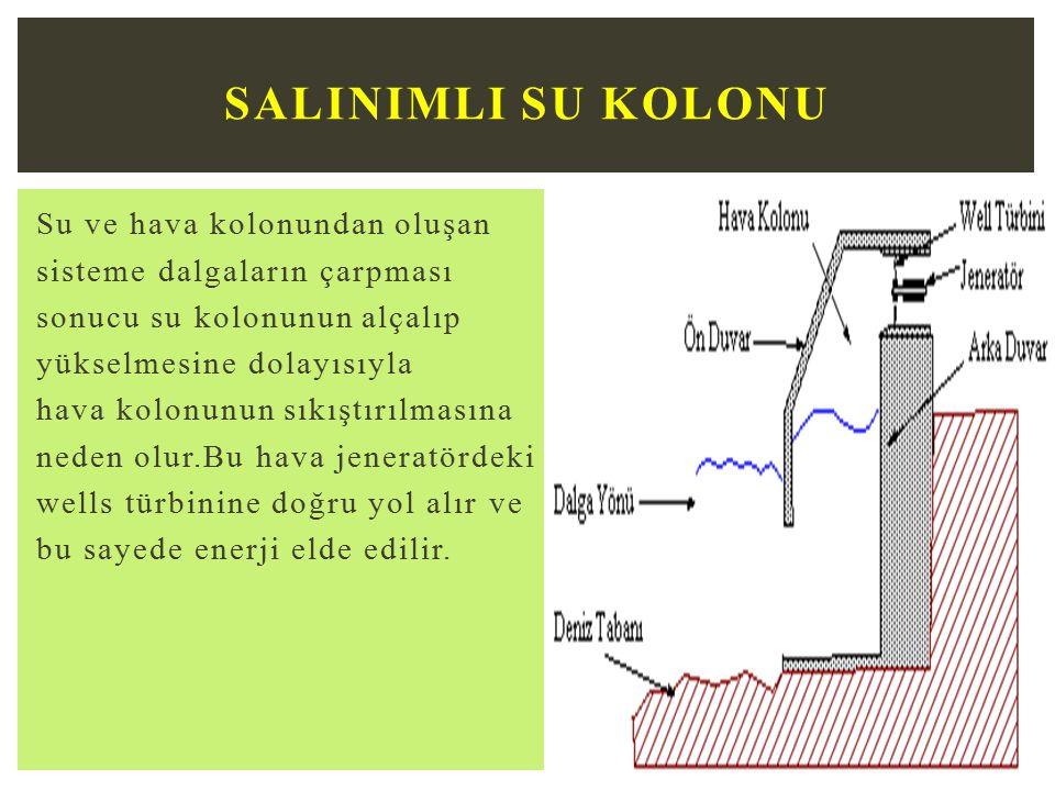 Su ve hava kolonundan oluşan sisteme dalgaların çarpması sonucu su kolonunun alçalıp yükselmesine dolayısıyla hava kolonunun sıkıştırılmasına neden olur.Bu hava jeneratördeki wells türbinine doğru yol alır ve bu sayede enerji elde edilir.