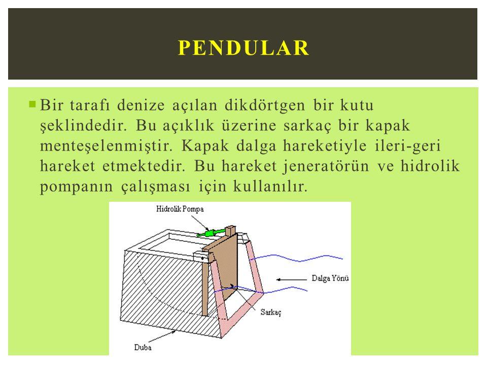 PENDULAR  Bir tarafı denize açılan dikdörtgen bir kutu şeklindedir.