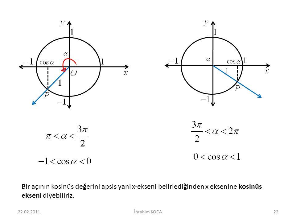 22.02.2011İbrahim KOCA22 Bir açının kosinüs değerini apsis yani x-ekseni belirlediğinden x eksenine kosinüs ekseni diyebiliriz.