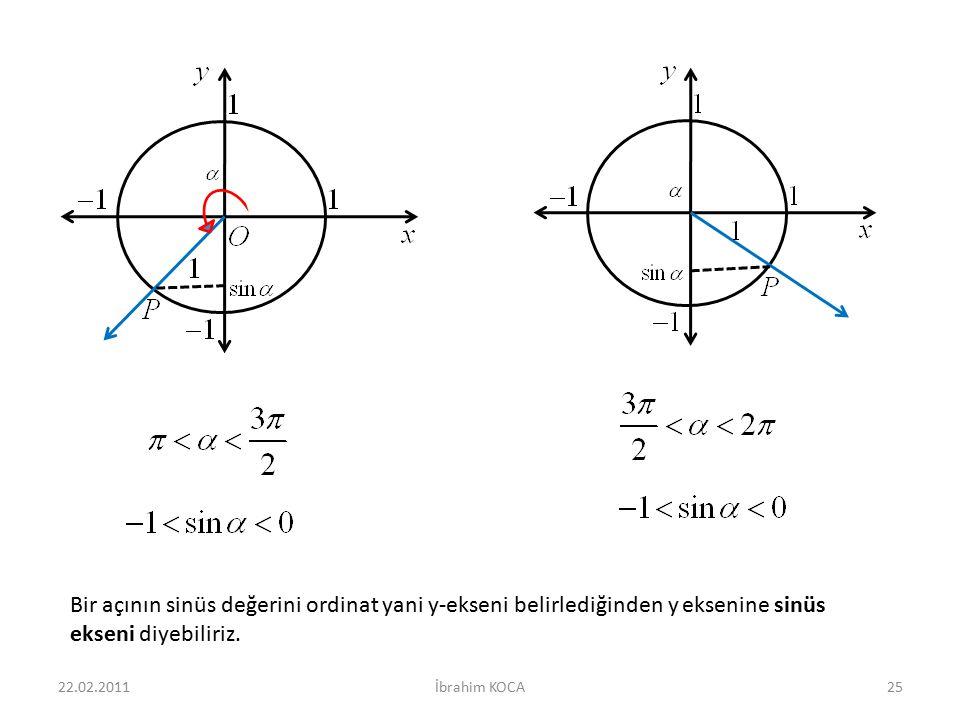 22.02.2011İbrahim KOCA25 Bir açının sinüs değerini ordinat yani y-ekseni belirlediğinden y eksenine sinüs ekseni diyebiliriz.