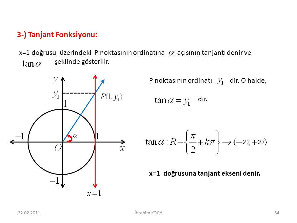 dir. x=1 doğrusu üzerindeki P noktasının ordinatına açısının tanjantı denir ve şeklinde gösterilir. 22.02.2011İbrahim KOCA34 3-) Tanjant Fonksiyonu: P
