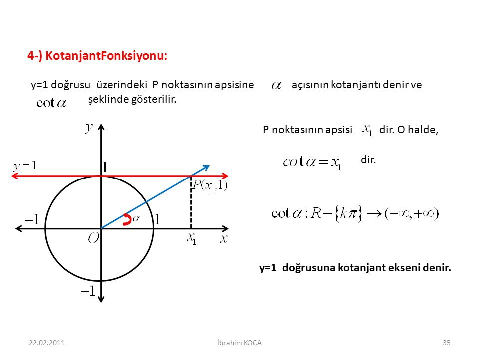 dir. y=1 doğrusu üzerindeki P noktasının apsisine açısının kotanjantı denir ve şeklinde gösterilir. 22.02.2011İbrahim KOCA35 4-) KotanjantFonksiyonu: