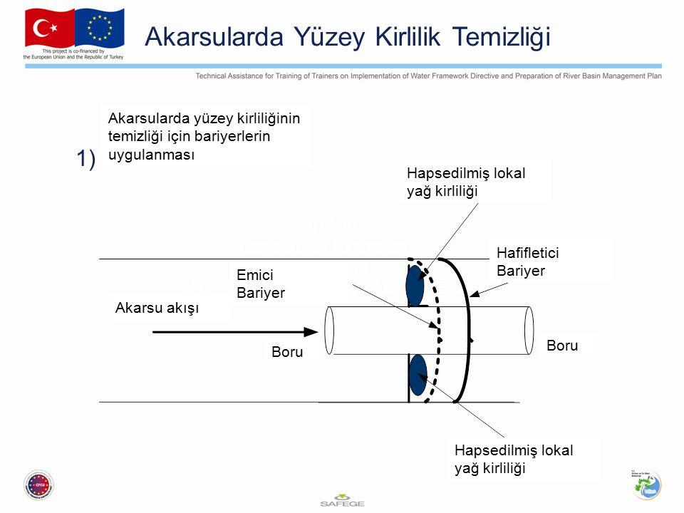Akarsularda Yüzey Kirlilik Temizliği 1) Overview Case Study Examples Lessons Learnt Nine Key Components of an EWERS Boru Akarsu akışı Emici Bariyer Hapsedilmiş lokal yağ kirliliği Akarsularda yüzey kirliliğinin temizliği için bariyerlerin uygulanması Hafifletici Bariyer