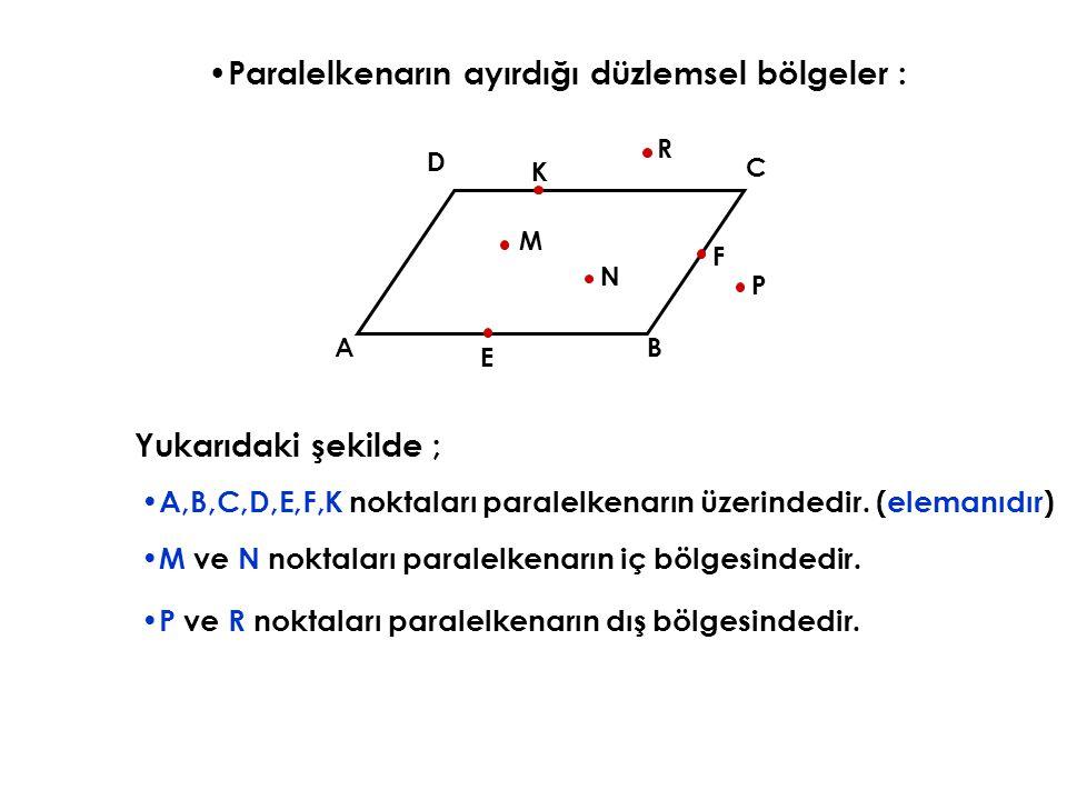 Paralelkenarın ayırdığı düzlemsel bölgeler : Yukarıdaki şekilde ; A,B,C,D,E,F,K noktaları paralelkenarın üzerindedir. (elemanıdır) AB C D E F R K M N