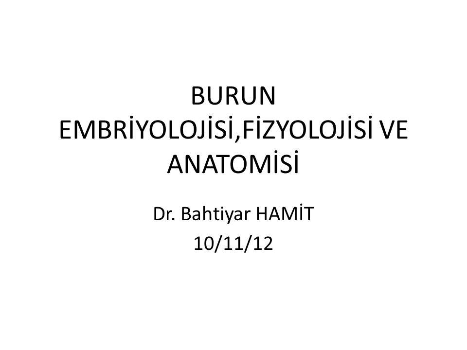 Kaynaklar 1- Functional Reconstructive Nasal Surgery, Egbert H.Huizing 2- Manual of Endoscopic Sinus Surgery, Daniel Simmen 3- Endoskopik Sinüs Cerrahisi, Erhun Şerbetçi 4- Endoskopik Sinüs Cerrahisi, Metin Önerci 5- İnsan Anatomisi Atlası, Frank Netter