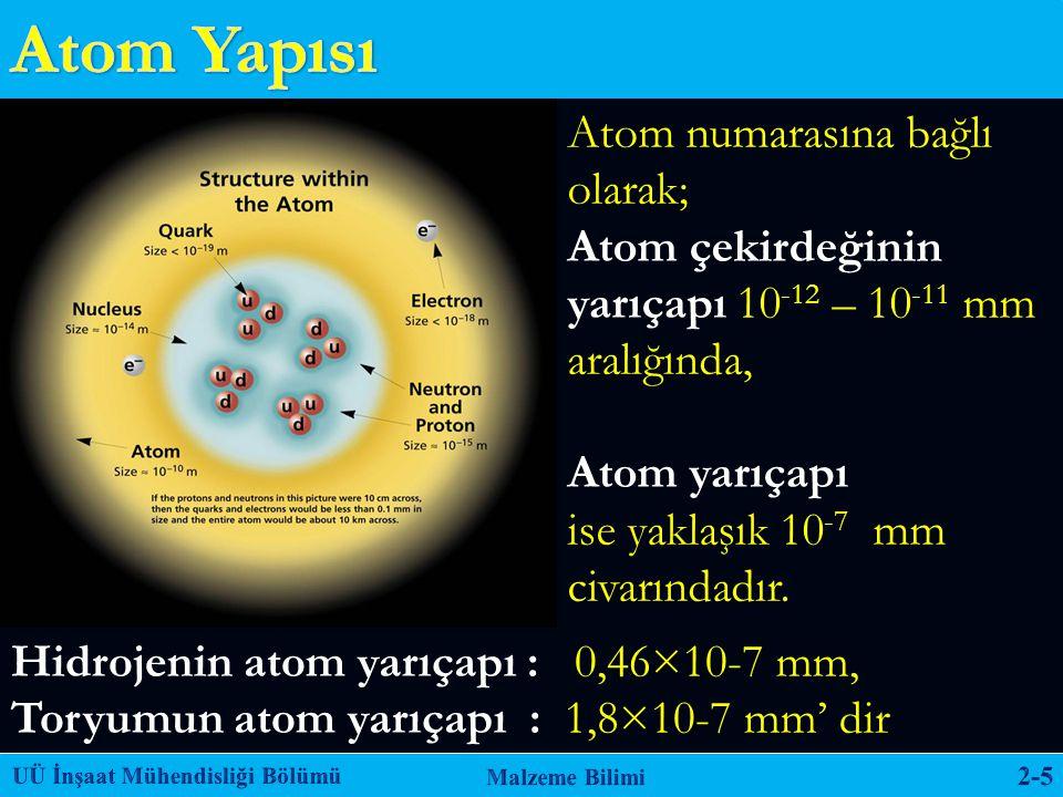Atom numarasına bağlı olarak; Atom çekirdeğinin yarıçapı 10 -12 – 10 -11 mm aralığında, Atom yarıçapı ise yaklaşık 10 -7 mm civarındadır. Hidrojenin a